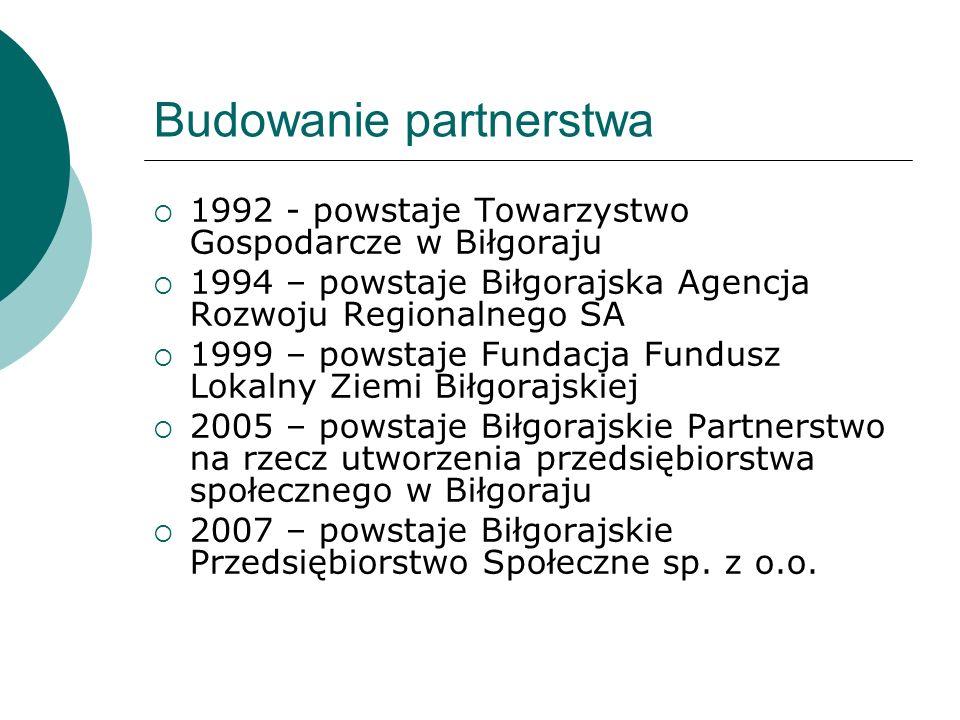Budowanie partnerstwa 1992 - powstaje Towarzystwo Gospodarcze w Biłgoraju 1994 – powstaje Biłgorajska Agencja Rozwoju Regionalnego SA 1999 – powstaje Fundacja Fundusz Lokalny Ziemi Biłgorajskiej 2005 – powstaje Biłgorajskie Partnerstwo na rzecz utworzenia przedsiębiorstwa społecznego w Biłgoraju 2007 – powstaje Biłgorajskie Przedsiębiorstwo Społeczne sp.