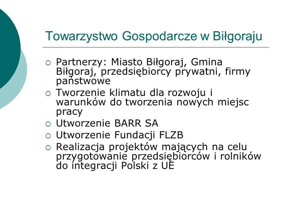Towarzystwo Gospodarcze w Biłgoraju Partnerzy: Miasto Biłgoraj, Gmina Biłgoraj, przedsiębiorcy prywatni, firmy państwowe Tworzenie klimatu dla rozwoju i warunków do tworzenia nowych miejsc pracy Utworzenie BARR SA Utworzenie Fundacji FLZB Realizacja projektów mających na celu przygotowanie przedsiębiorców i rolników do integracji Polski z UE