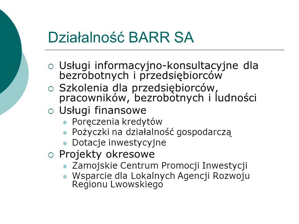Działalność BARR SA Usługi informacyjno-konsultacyjne dla bezrobotnych i przedsiębiorców Szkolenia dla przedsiębiorców, pracowników, bezrobotnych i ludności Usługi finansowe Poręczenia kredytów Pożyczki na działalność gospodarczą Dotacje inwestycyjne Projekty okresowe Zamojskie Centrum Promocji Inwestycji Wsparcie dla Lokalnych Agencji Rozwoju Regionu Lwowskiego