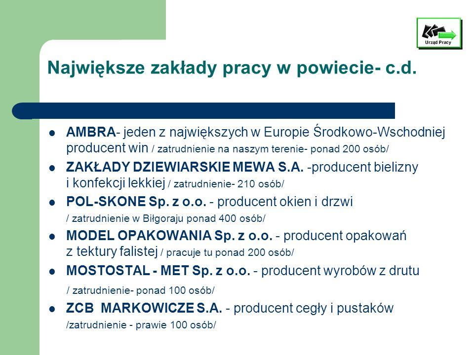 Największe zakłady pracy w powiecie- c.d. AMBRA- jeden z największych w Europie Środkowo-Wschodniej producent win / zatrudnienie na naszym terenie- po