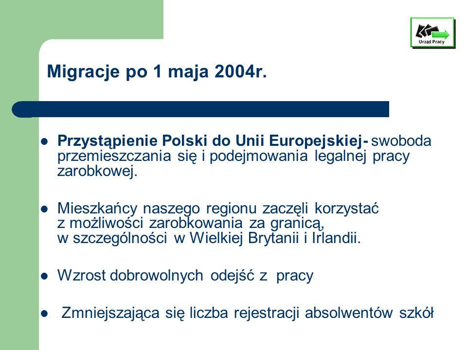 Migracje po 1 maja 2004r. Przystąpienie Polski do Unii Europejskiej- swoboda przemieszczania się i podejmowania legalnej pracy zarobkowej. Mieszkańcy