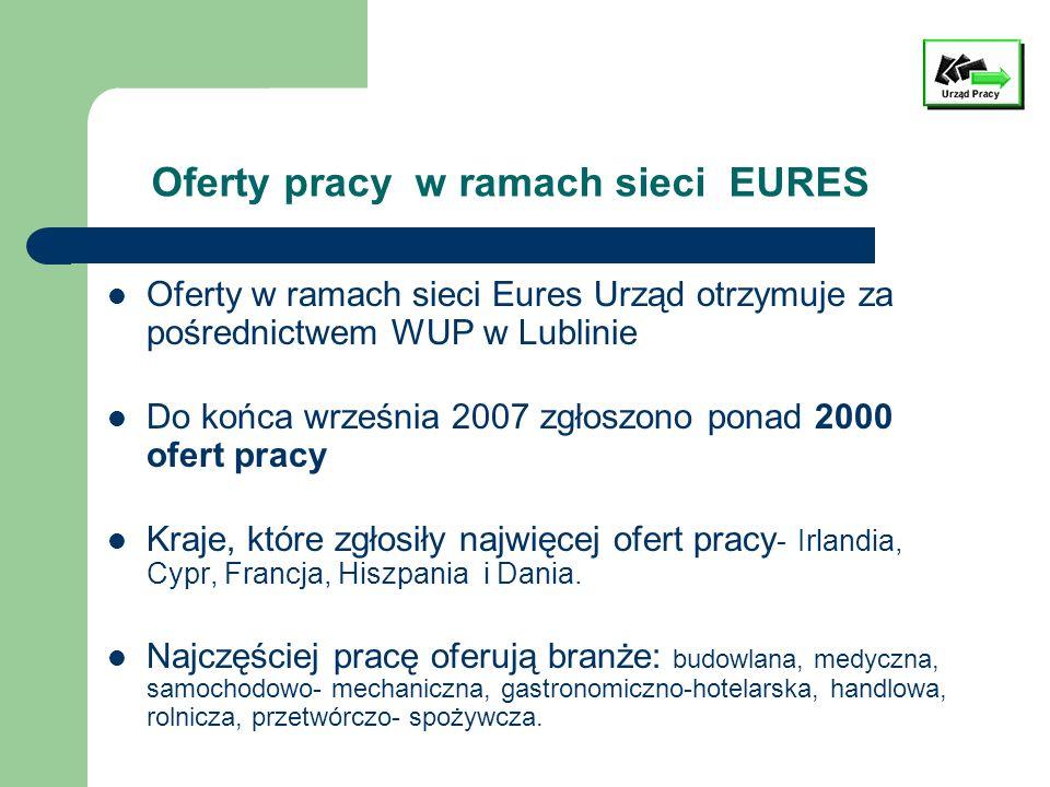 Oferty pracy w ramach sieci EURES Oferty w ramach sieci Eures Urząd otrzymuje za pośrednictwem WUP w Lublinie Do końca września 2007 zgłoszono ponad 2