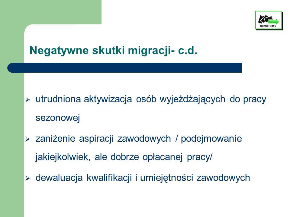 Negatywne skutki migracji- c.d. utrudniona aktywizacja osób wyjeżdżających do pracy sezonowej zaniżenie aspiracji zawodowych / podejmowanie jakiejkolw