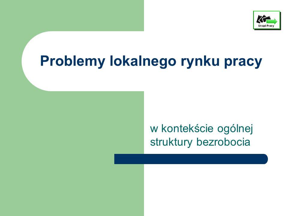 Problemy lokalnego rynku pracy w kontekście ogólnej struktury bezrobocia