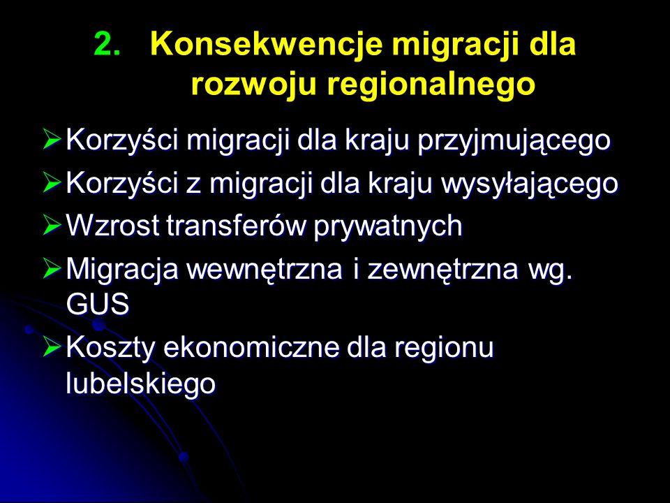 2. 2.Konsekwencje migracji dla rozwoju regionalnego Korzyści migracji dla kraju przyjmującego Korzyści migracji dla kraju przyjmującego Korzyści z mig