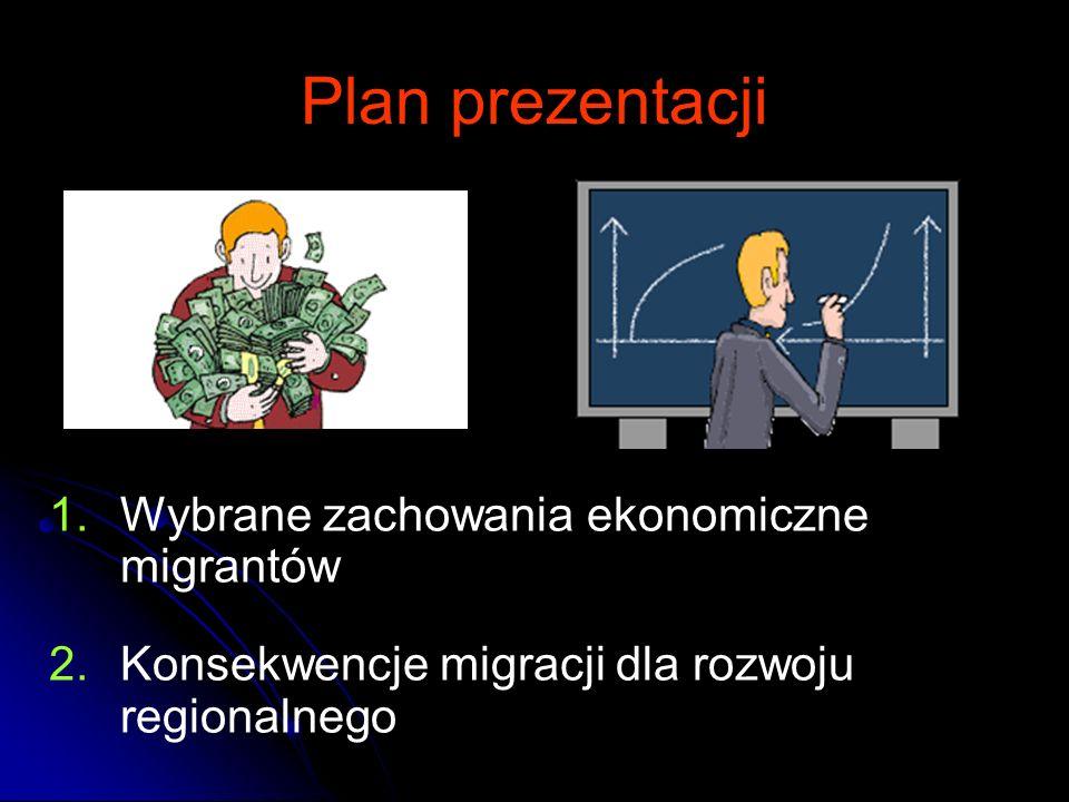 Plan prezentacji 1. 1.Wybrane zachowania ekonomiczne migrantów 2. 2.Konsekwencje migracji dla rozwoju regionalnego