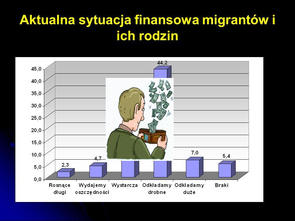 Aktualna sytuacja finansowa migrantów i ich rodzin