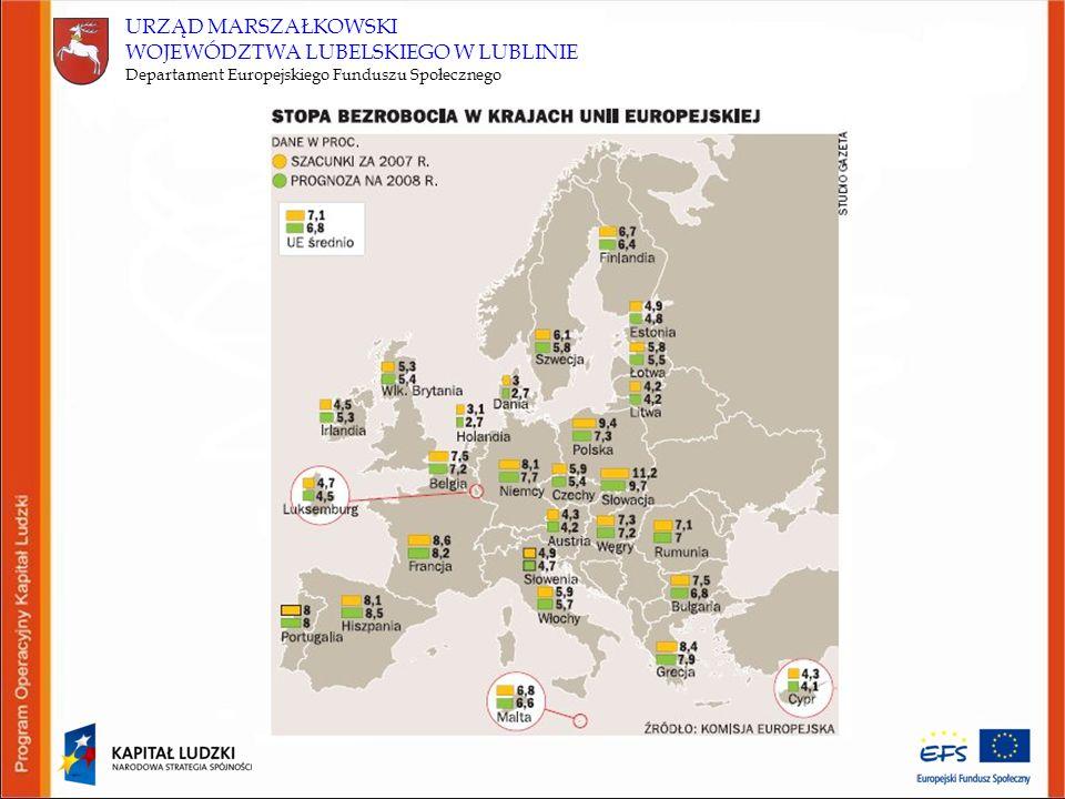 URZĄD MARSZAŁKOWSKI WOJEWÓDZTWA LUBELSKIEGO W LUBLINIE Departament Europejskiego Funduszu Społecznego 55 % o niskich kwalifikacjach Niskie zarobki wynikają z niskiej efektywności Nie podejmują pracy gdyż rynek oferuje im niskie wynagrodzenia Możliwe rozwiązanie: podnoszenie kwalifikacji Bezrobocie 12,8% Nie podnoszą kwalifikacji z powodu braku środków Niski wskaźnik aktywności zawodowej