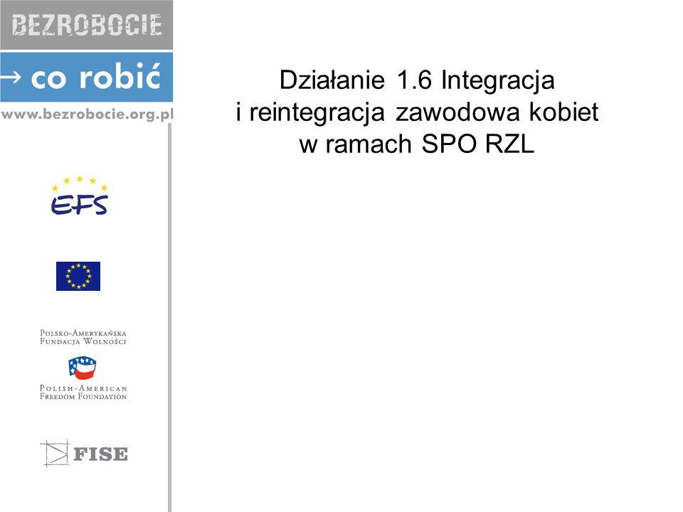 Działanie 1.6 Integracja i reintegracja zawodowa kobiet w ramach SPO RZL
