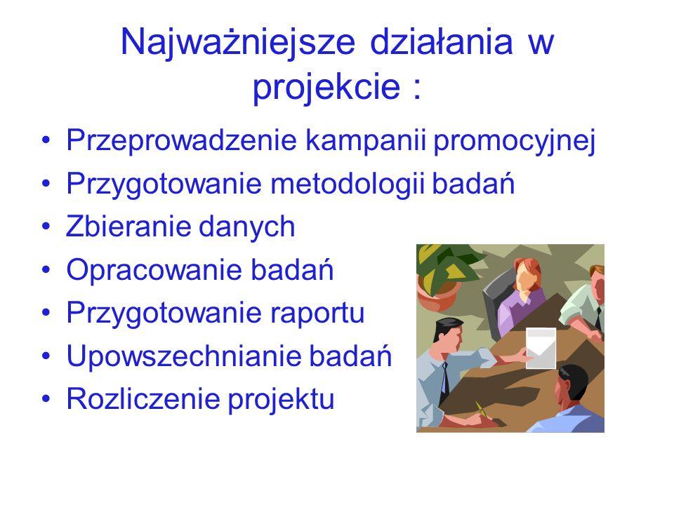 Najważniejsze działania w projekcie : Przeprowadzenie kampanii promocyjnej Przygotowanie metodologii badań Zbieranie danych Opracowanie badań Przygotowanie raportu Upowszechnianie badań Rozliczenie projektu