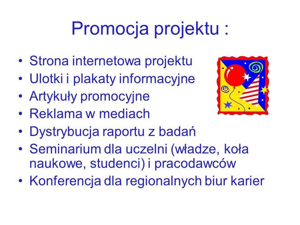 Promocja projektu : Strona internetowa projektu Ulotki i plakaty informacyjne Artykuły promocyjne Reklama w mediach Dystrybucja raportu z badań Seminarium dla uczelni (władze, koła naukowe, studenci) i pracodawców Konferencja dla regionalnych biur karier