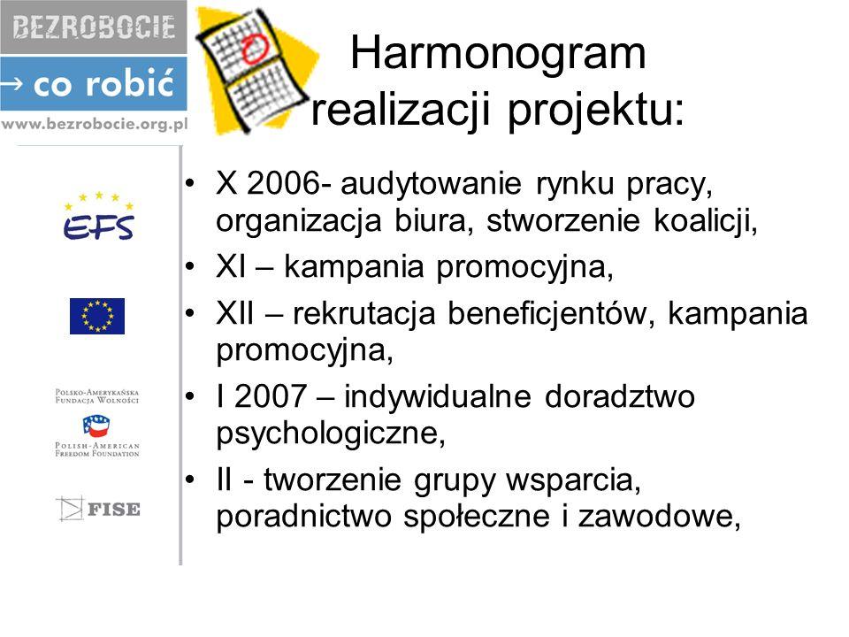 Harmonogram realizacji projektu: X 2006- audytowanie rynku pracy, organizacja biura, stworzenie koalicji, XI – kampania promocyjna, XII – rekrutacja beneficjentów, kampania promocyjna, I 2007 – indywidualne doradztwo psychologiczne, II - tworzenie grupy wsparcia, poradnictwo społeczne i zawodowe,