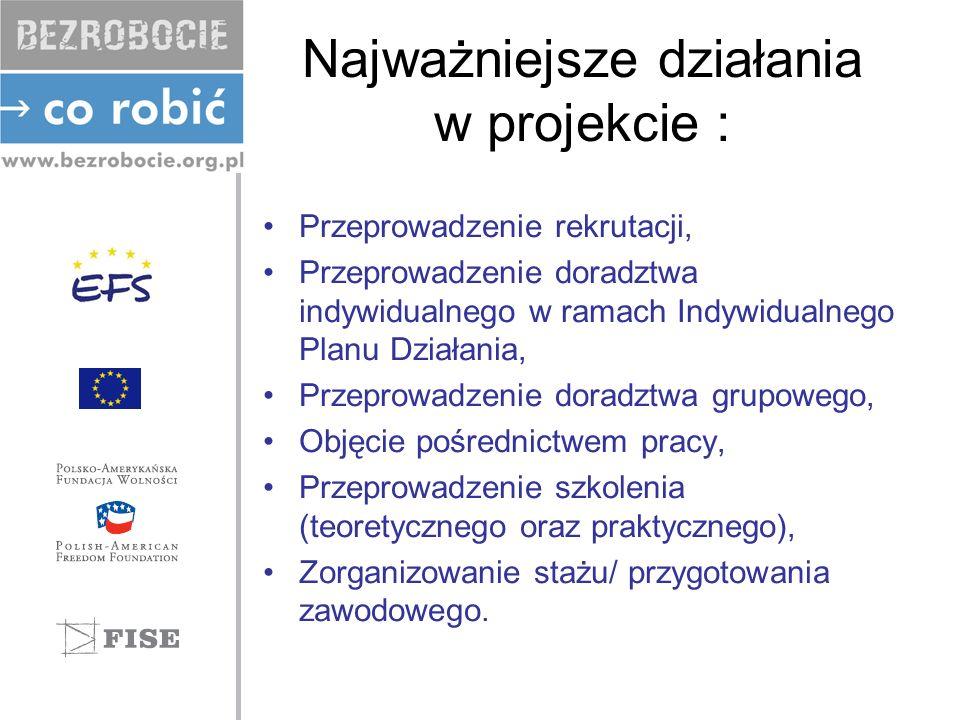 Najważniejsze działania w projekcie : Przeprowadzenie rekrutacji, Przeprowadzenie doradztwa indywidualnego w ramach Indywidualnego Planu Działania, Pr