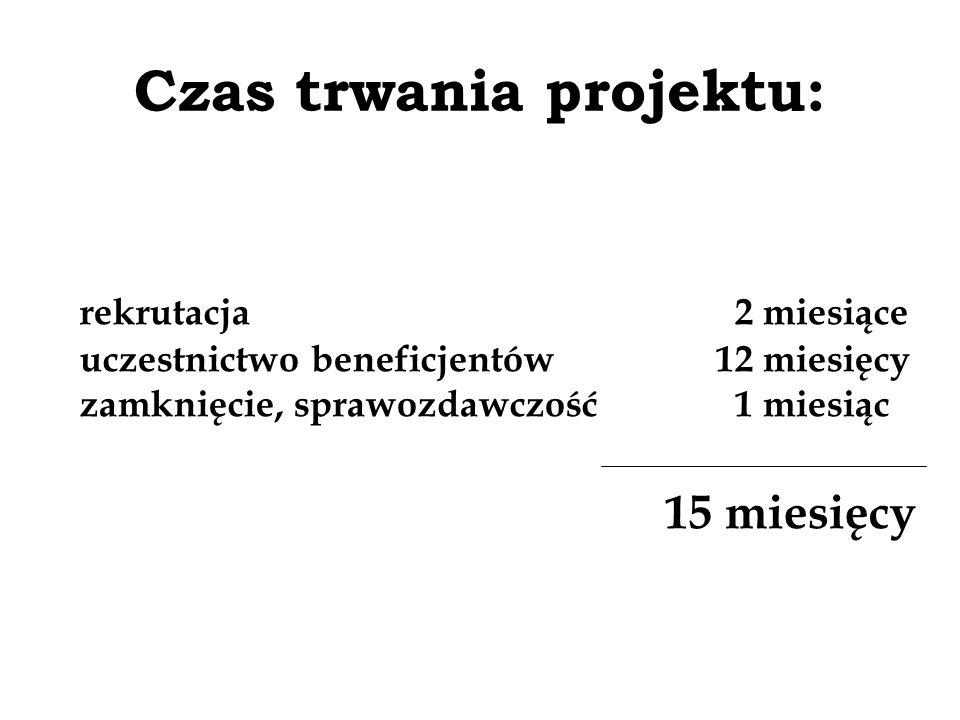 Czas trwania projektu: rekrutacja 2 miesiące uczestnictwo beneficjentów12 miesięcy zamknięcie, sprawozdawczość 1 miesiąc 15 miesięcy