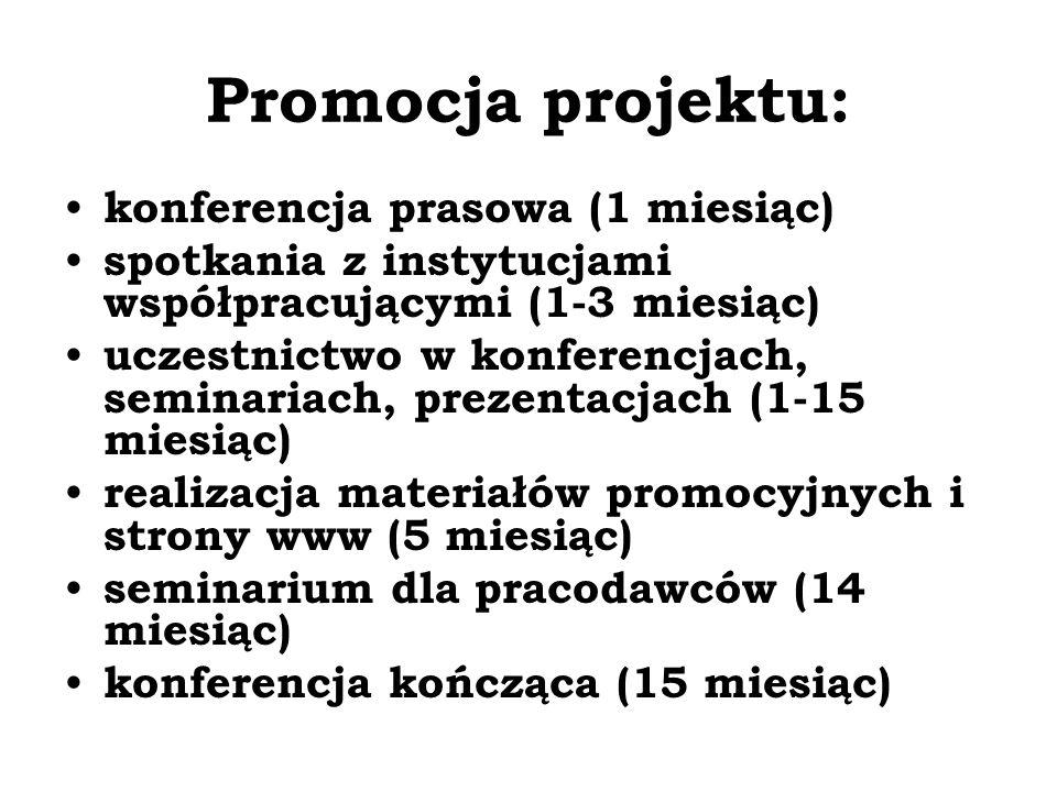 Promocja projektu: konferencja prasowa (1 miesiąc) spotkania z instytucjami współpracującymi (1-3 miesiąc) uczestnictwo w konferencjach, seminariach,