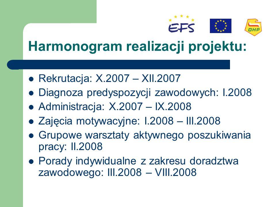 Harmonogram realizacji projektu – c.d.: Zajęcia z przedsiębiorczości: II.2008 – III.2008 Promocja: X.2007 – IX.2008 Kursy zawodowe: IV.2008 – VI.2008 Monitoring: X.2007 – IX.2008 Rozliczenie projektu: XII.2007, III.2008, VI.2008, IX.2008