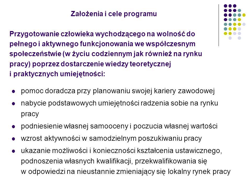 Założenia i cele programu Przygotowanie człowieka wychodzącego na wolność do pełnego i aktywnego funkcjonowania we współczesnym społeczeństwie (w życi