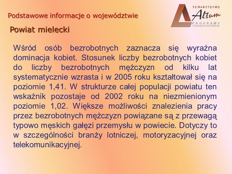 Podstawowe informacje o województwie Powiat mielecki Wśród osób bezrobotnych zaznacza się wyraźna dominacja kobiet. Stosunek liczby bezrobotnych kobie