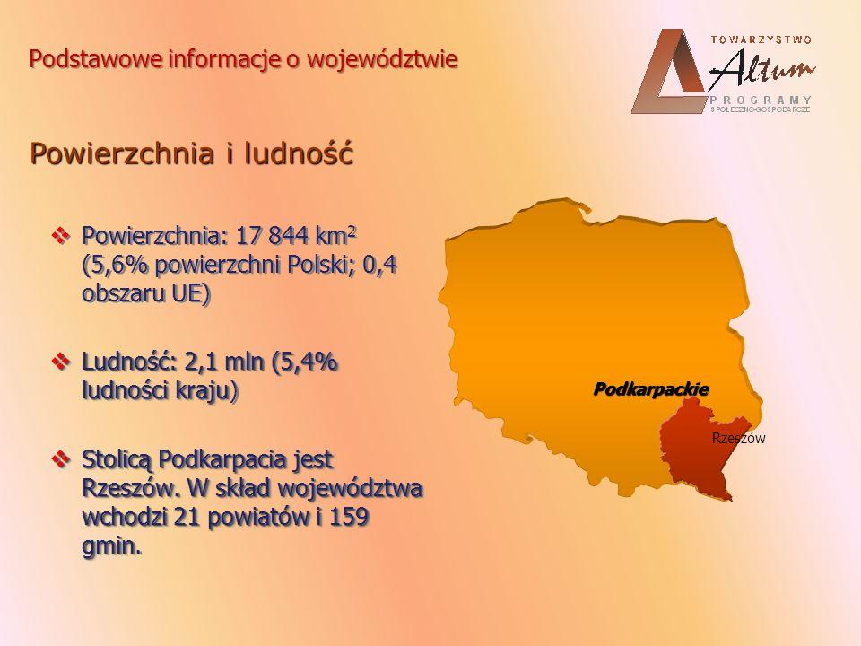 Podstawowe informacje o województwie Powierzchnia i ludność Podkarpackie Rzeszów Powierzchnia: 17 844 km 2 (5,6% powierzchni Polski; 0,4 obszaru UE) L