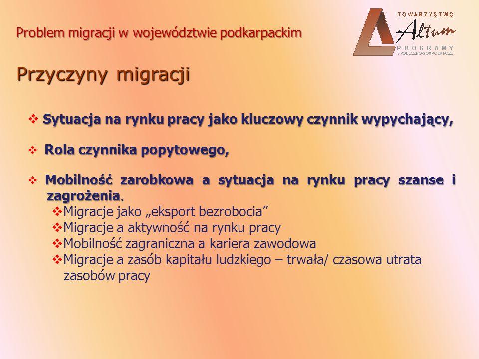 Przyczyny migracji Sytuacja na rynku pracy jako kluczowy czynnik wypychający, Rola czynnika popytowego, Mobilność zarobkowa a sytuacja na rynku pracy