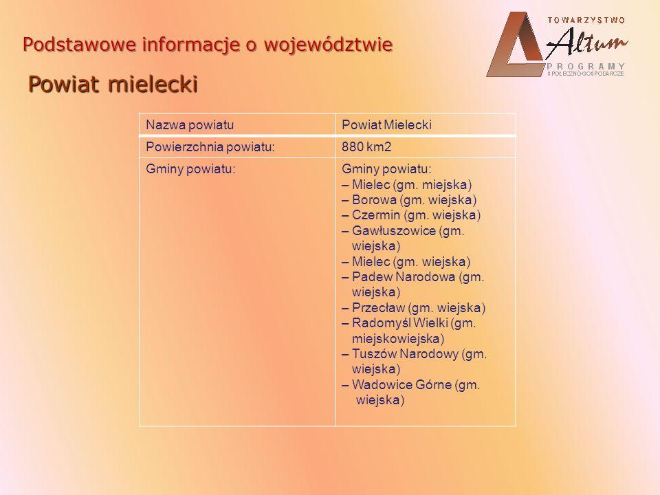Nazwa powiatuPowiat Mielecki Powierzchnia powiatu:880 km2 Gminy powiatu: – Mielec (gm. miejska) – Borowa (gm. wiejska) – Czermin (gm. wiejska) – Gawłu