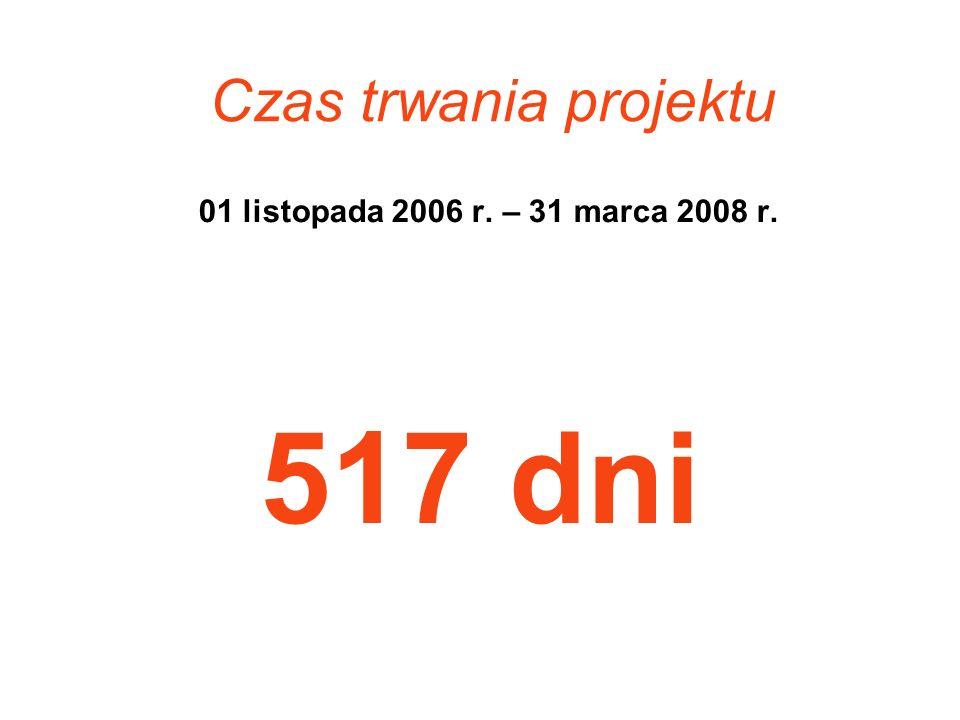 Obszar realizacji Miasto Łódź