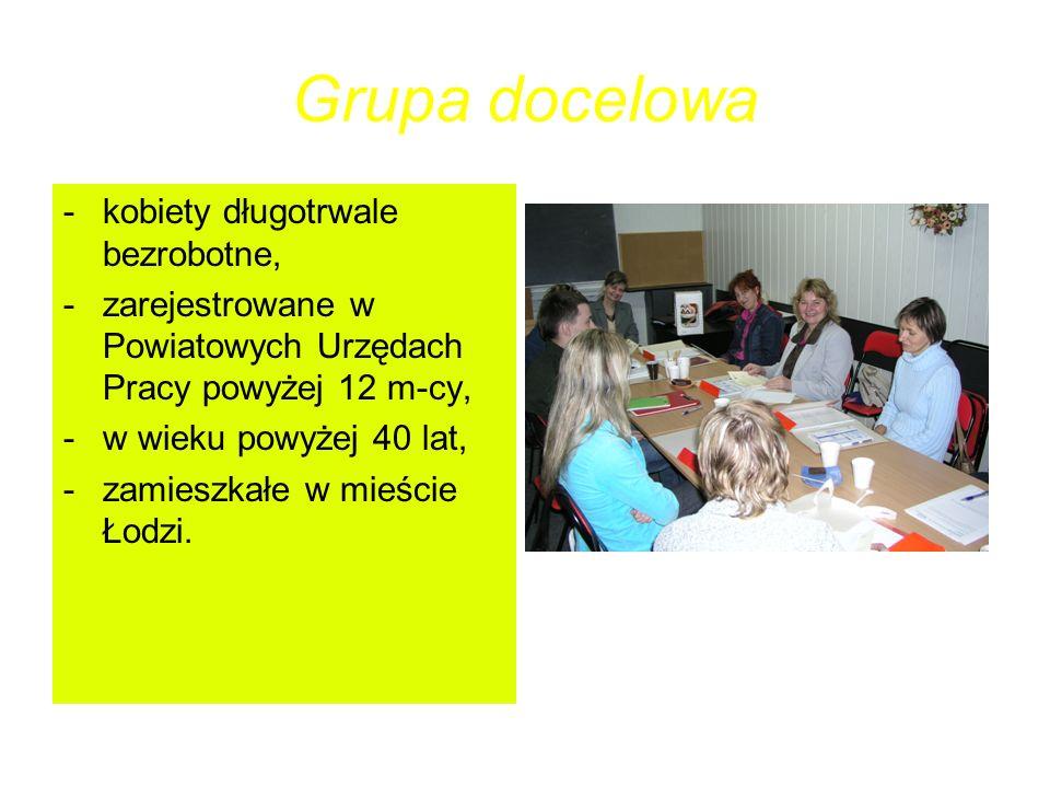 Najważniejsze działania 1.Indywidualne doradztwo zawodowe.