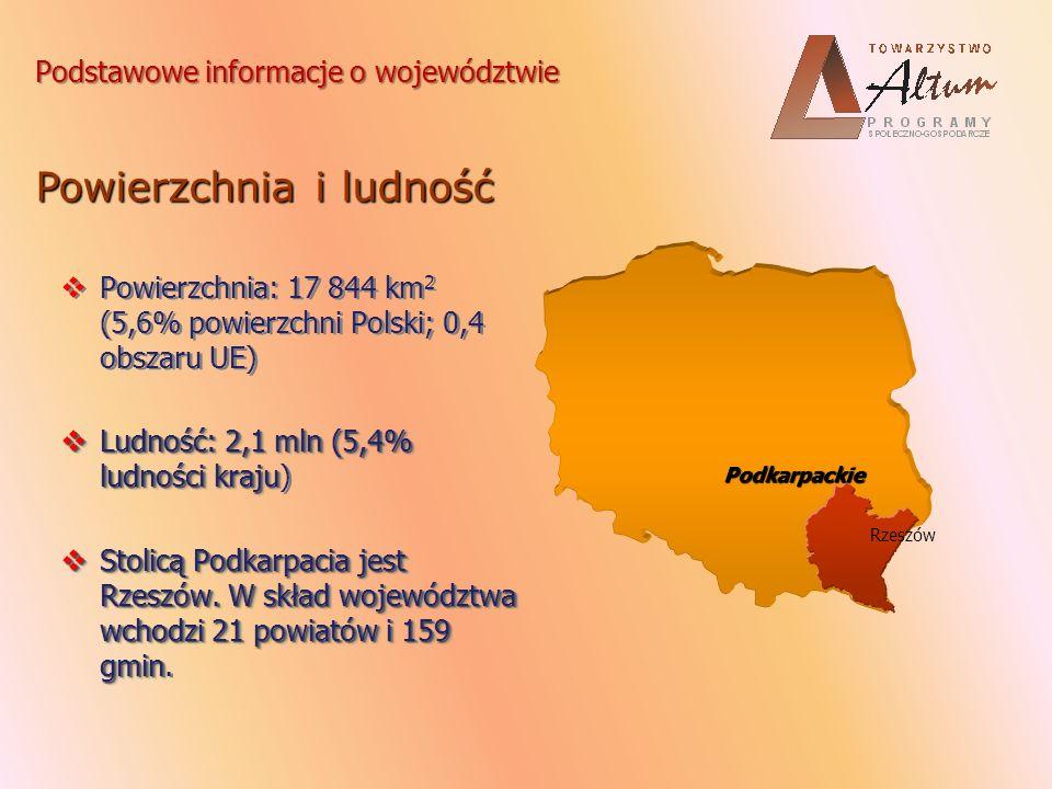 Rozkład ludności ze względu na wiek i płeć Podstawowe informacje o województwie