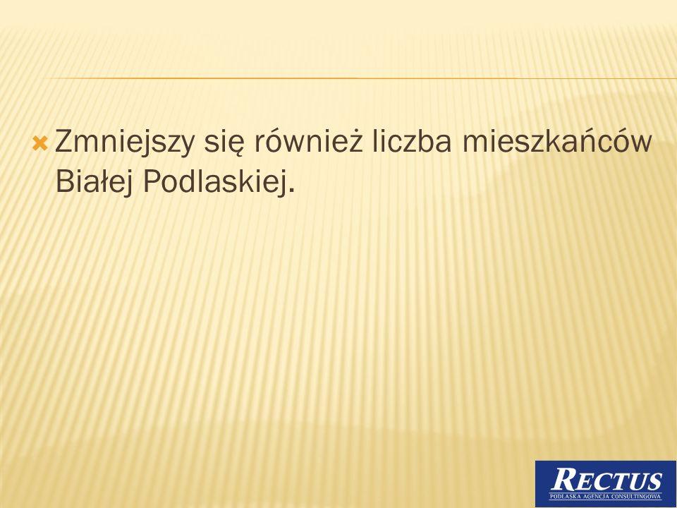 Zmniejszy się również liczba mieszkańców Białej Podlaskiej. 8