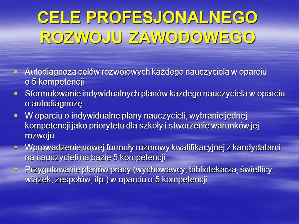Wzajemne wspomaganie się nauczycieli 30 – 31 maja 2008 Bukowina Tatrzańska