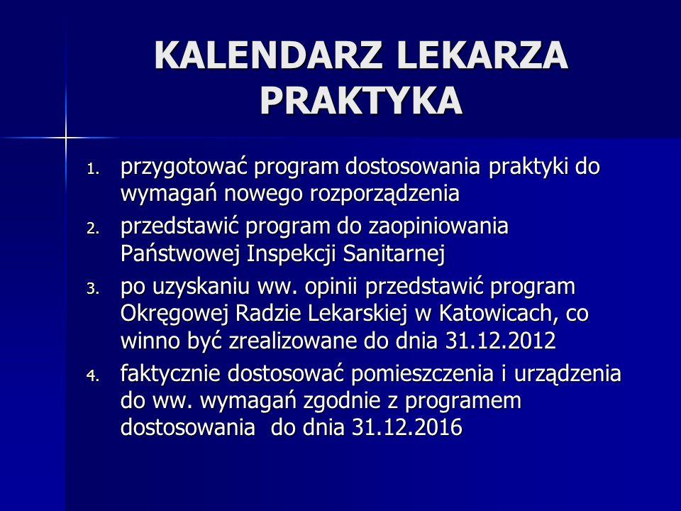 KALENDARZ LEKARZA PRAKTYKA 1. przygotować program dostosowania praktyki do wymagań nowego rozporządzenia 2. przedstawić program do zaopiniowania Państ