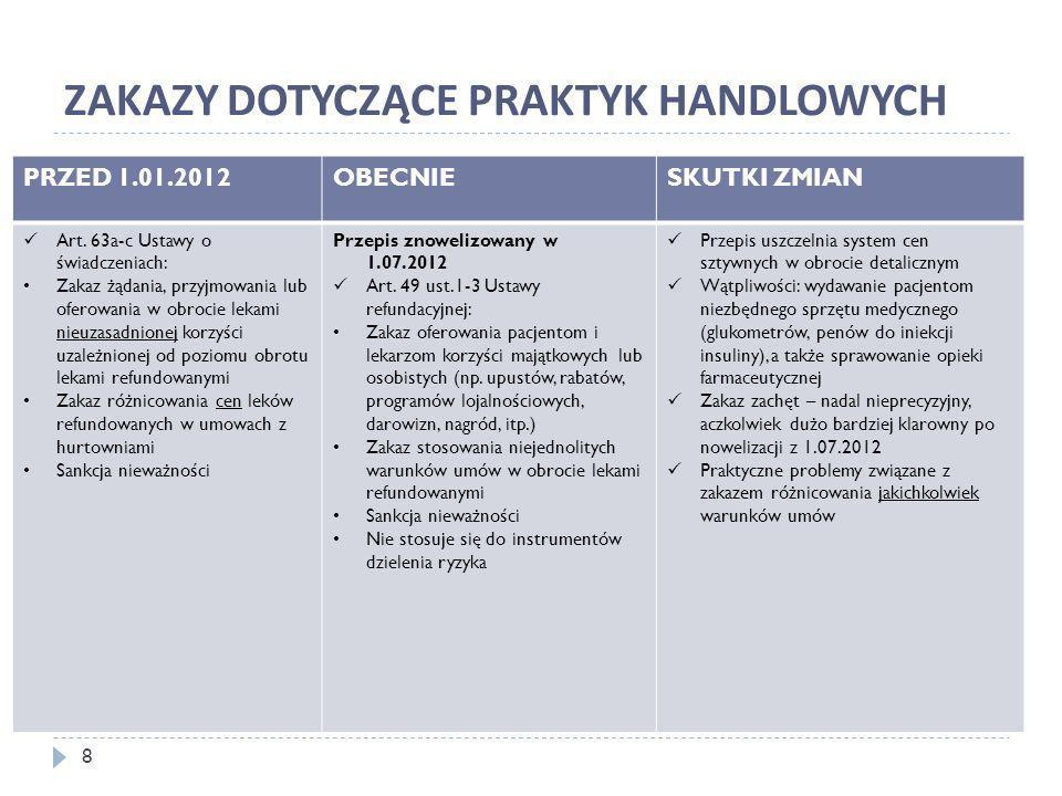 ZAKAZY DOTYCZĄCE PRAKTYK HANDLOWYCH PRZED 1.01.2012OBECNIESKUTKI ZMIAN Art. 63a-c Ustawy o świadczeniach: Zakaz żądania, przyjmowania lub oferowania w