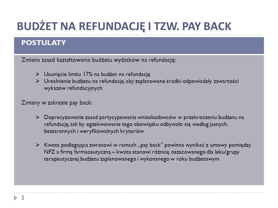 BUDŻET NA REFUNDACJĘ I TZW. PAY BACK POSTULATY Zmiana zasad kształtowania budżetu wydatków na refundację: Usunięcie limitu 17% na budżet na refundację