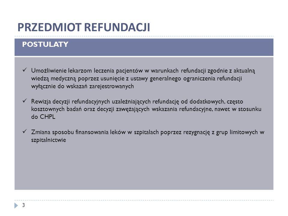 REFUNDACJA W APTEKACH - ZASADY POSTULATY Grupowanie leków w grupy limitowe w taki sposób, by realnie umożliwić zamianę leku w aptece na lek mieszczący się w limicie refundacji Zmniejszenie częstotliwości zmian limitów, np.