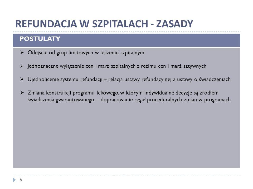 REFUNDACJA W SZPITALACH - ZASADY POSTULATY Odejście od grup limitowych w leczeniu szpitalnym Jednoznaczne wyłączenie cen i marż szpitalnych z reżimu c