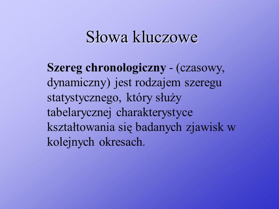 Słowa kluczowe Szereg chronologiczny - (czasowy, dynamiczny) jest rodzajem szeregu statystycznego, który służy tabelarycznej charakterystyce kształtow