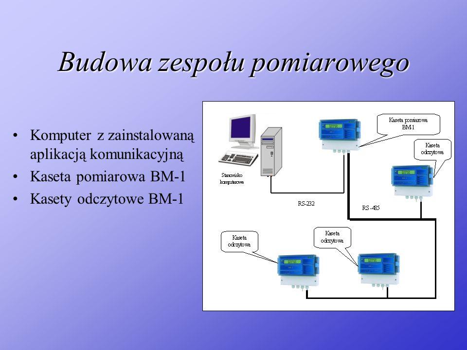 Budowa zespołu pomiarowego Komputer z zainstalowaną aplikacją komunikacyjną Kaseta pomiarowa BM-1 Kasety odczytowe BM-1