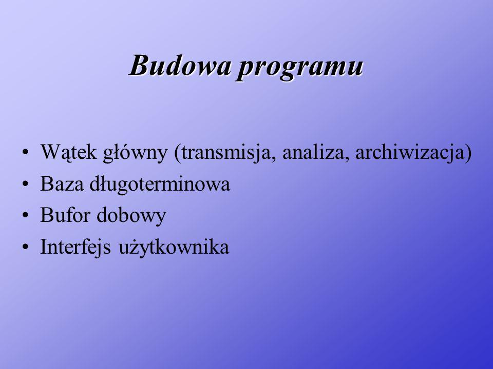 Budowa programu Wątek główny (transmisja, analiza, archiwizacja) Baza długoterminowa Bufor dobowy Interfejs użytkownika