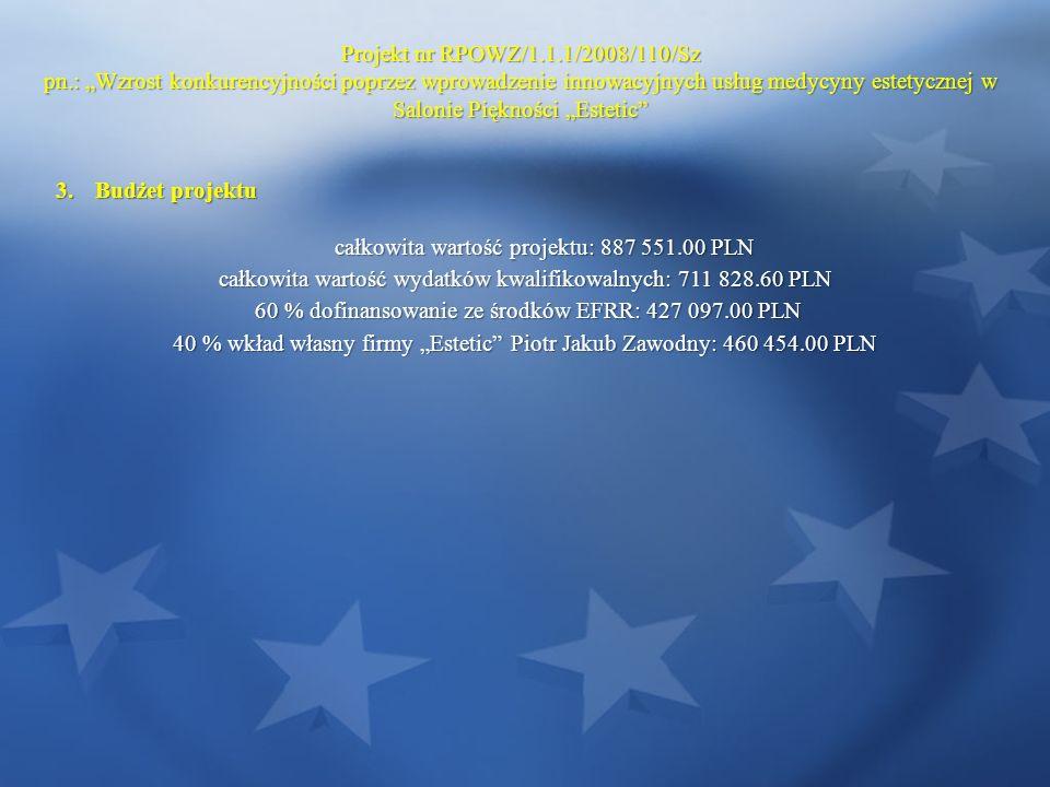 3.Budżet projektu całkowita wartość projektu: 887 551.00 PLN całkowita wartość wydatków kwalifikowalnych: 711 828.60 PLN 60 % dofinansowanie ze środków EFRR: 427 097.00 PLN 60 % dofinansowanie ze środków EFRR: 427 097.00 PLN 40 % wkład własny firmy Estetic Piotr Jakub Zawodny: 460 454.00 PLN Projekt nr RPOWZ/1.1.1/2008/110/Sz pn.: Wzrost konkurencyjności poprzez wprowadzenie innowacyjnych usług medycyny estetycznej w Salonie Piękności Estetic