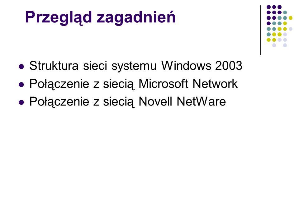 Struktura sieci systemu Windows 2000 Powiązania Karta sieciowa (0) Protokoły Usługi Klient sieci Microsoft Networks Gateway (and Client) Services for NetWare TCP/IPTCP/IPNWLinkNWLink Sieć Windows 2000 Sieć Sieć Novell NetWare Sieć Klient Windows 2000
