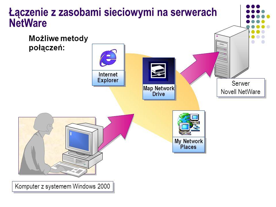 Łączenie z zasobami sieciowymi na serwerach NetWare Serwer Novell NetWare Komputer z systemem Windows 2000 My Network Places My Network Places Map Net