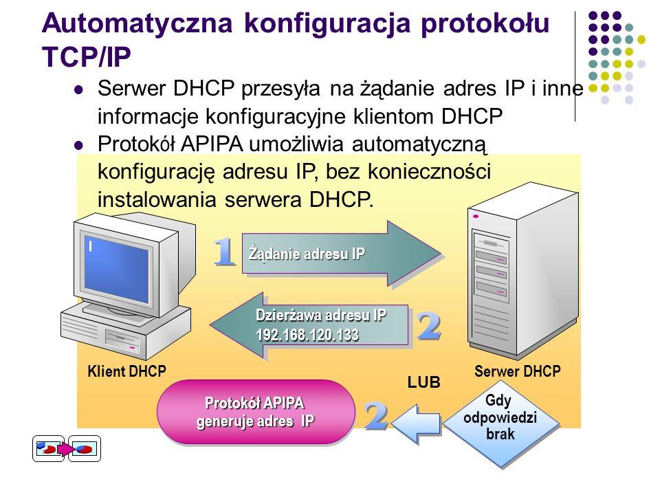 Automatyczna konfiguracja protokołu TCP/IP Dzierżawa adresu IP 192.168.120.133 Dzierżawa adresu IP 192.168.120.133 Klient DHCPSerwer DHCP Żądanie adre