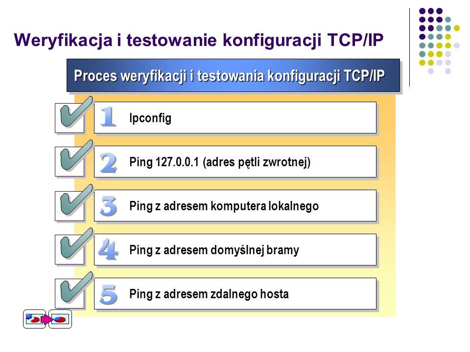 Weryfikacja i testowanie konfiguracji TCP/IP Proces weryfikacji i testowania konfiguracji TCP/IP Ipconfig Ping 127.0.0.1 (adres pętli zwrotnej) Ping z