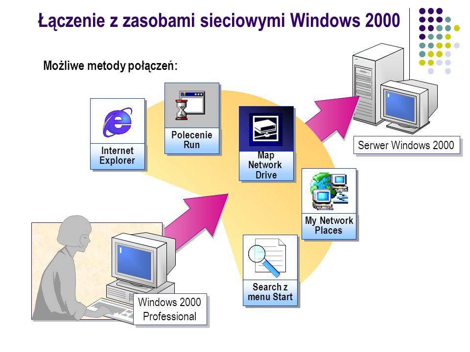 Łączenie z zasobami sieciowymi Windows 2000 Serwer Windows 2000 My Network Places My Network Places Search z menu Start Search z menu Start Internet E
