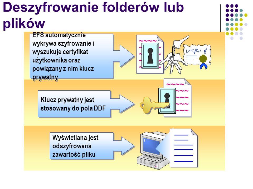 Deszyfrowanie folderów lub plików ~~~~ ~~~~~ ~~~~ ~~~~~ Wyświetlana jest odszyfrowana zawartość pliku EFS automatycznie wykrywa szyfrowanie i wyszukuj