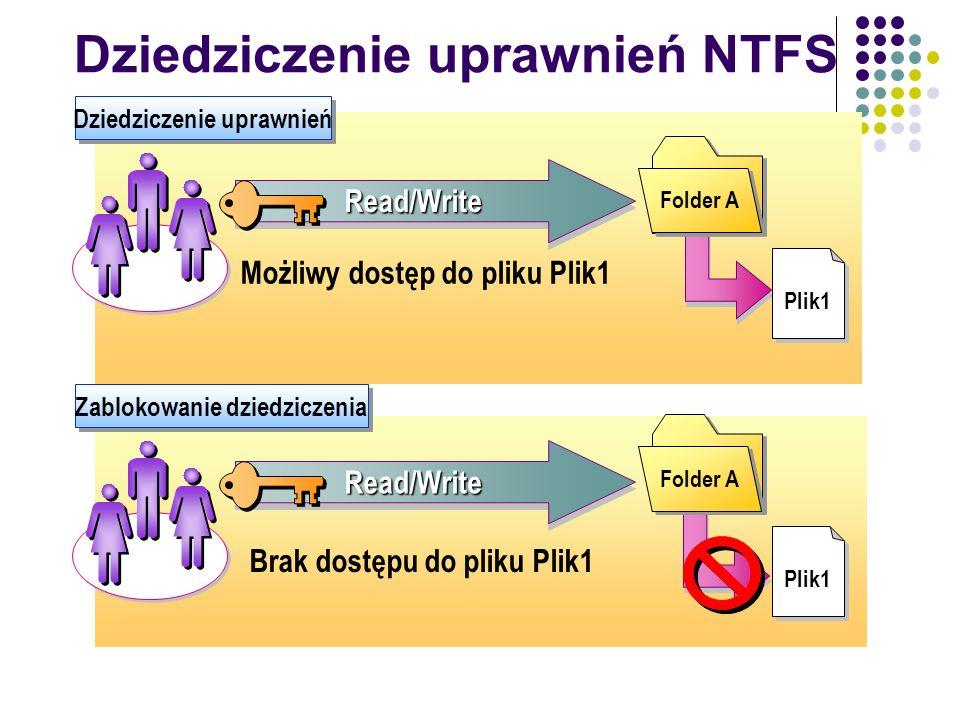 Dziedziczenie uprawnień NTFS Folder A Możliwy dostęp do pliku Plik1 Brak dostępu do pliku Plik1 Zablokowanie dziedziczenia Dziedziczenie uprawnień Pli