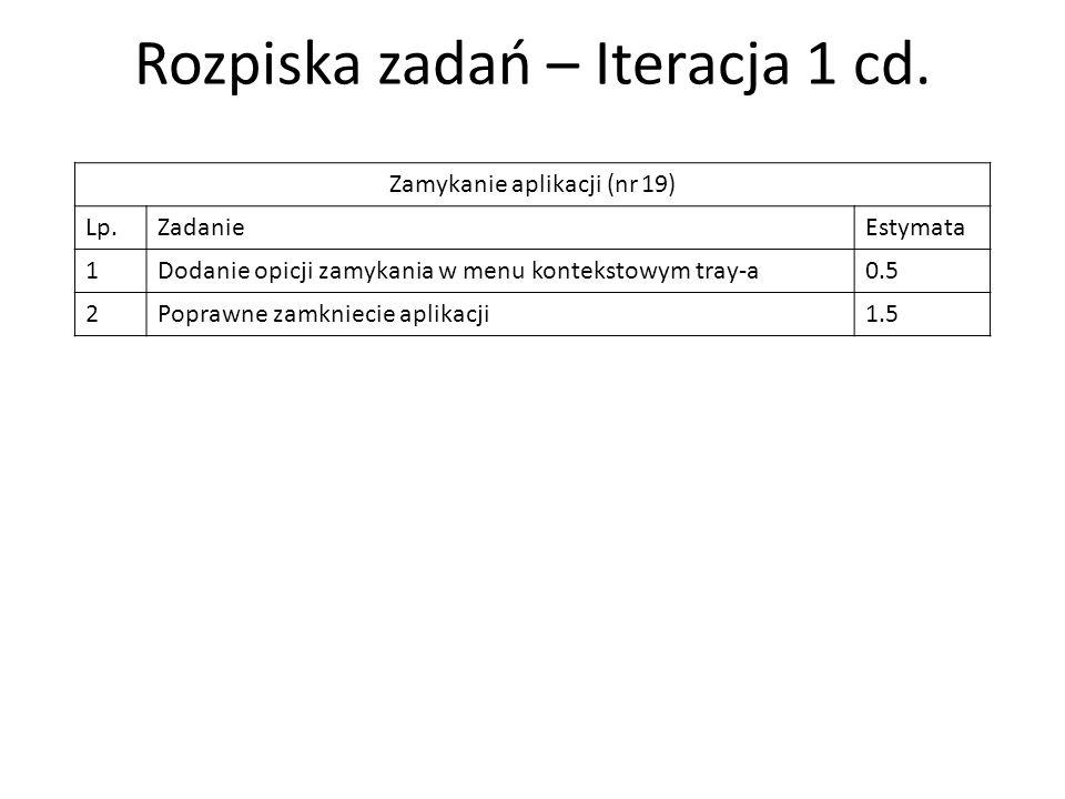 Rozpiska zadań – Iteracja 1 cd.
