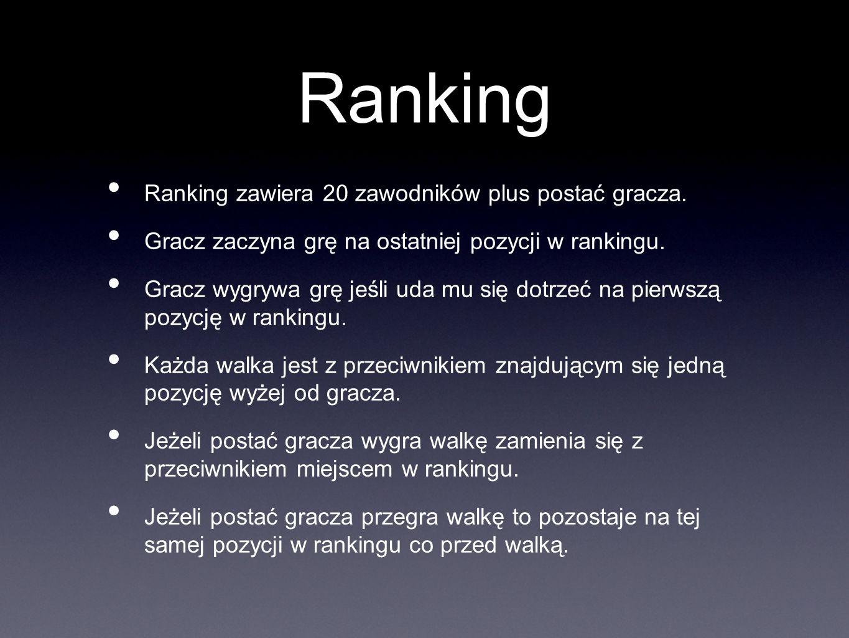 Ranking Ranking zawiera 20 zawodników plus postać gracza. Gracz zaczyna grę na ostatniej pozycji w rankingu. Gracz wygrywa grę jeśli uda mu się dotrze