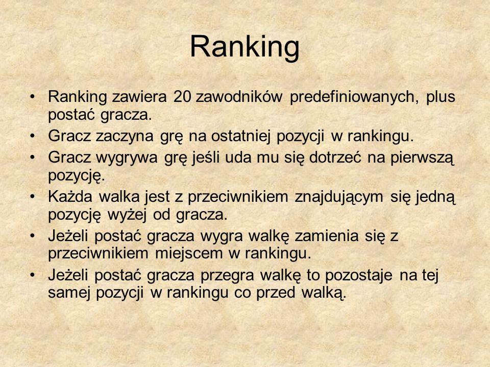 Ranking Ranking zawiera 20 zawodników predefiniowanych, plus postać gracza.