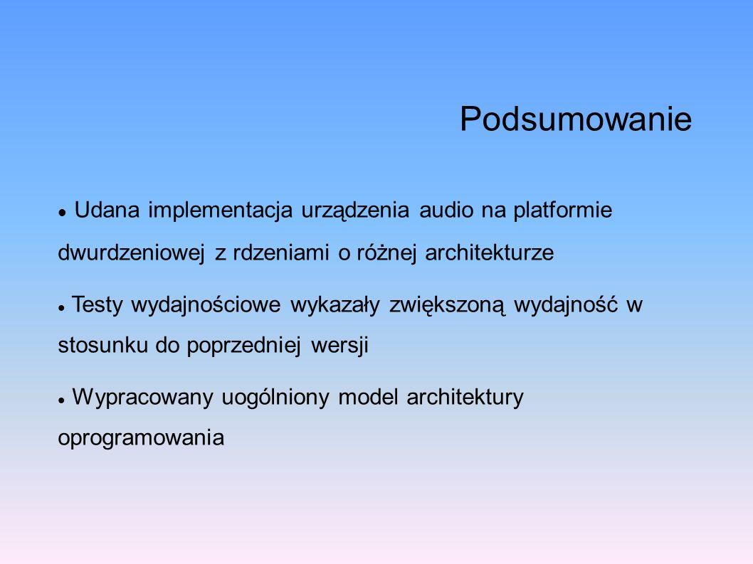 Podsumowanie Udana implementacja urządzenia audio na platformie dwurdzeniowej z rdzeniami o różnej architekturze Testy wydajnościowe wykazały zwiększo